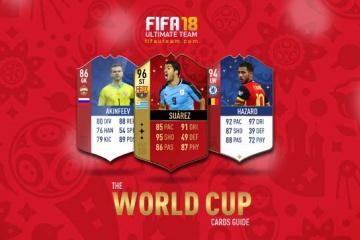 Comment réussir les centres sur FIFA 18 World Cup FUT